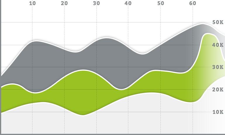 Instagram Monitoring und Statistiken