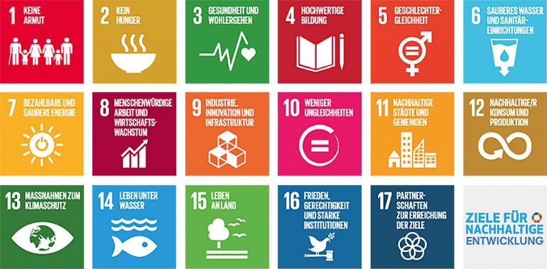 SDGs Agenda 2030