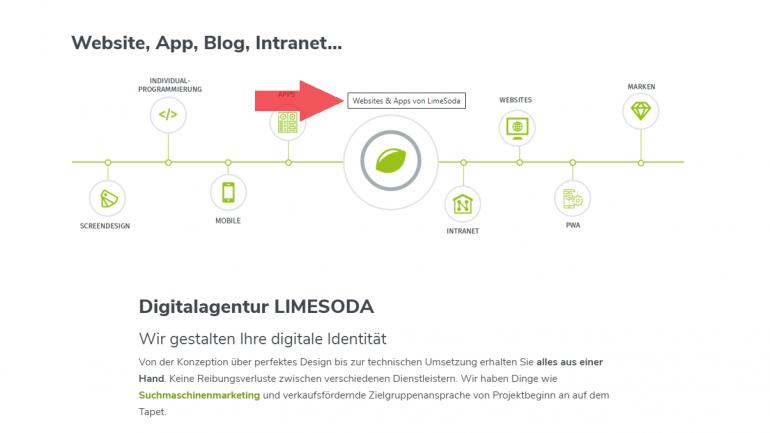 Screenshot der LIMESODA-Website mit Bild, Überschrift, Text und einem Beispiel für Alternativtext.