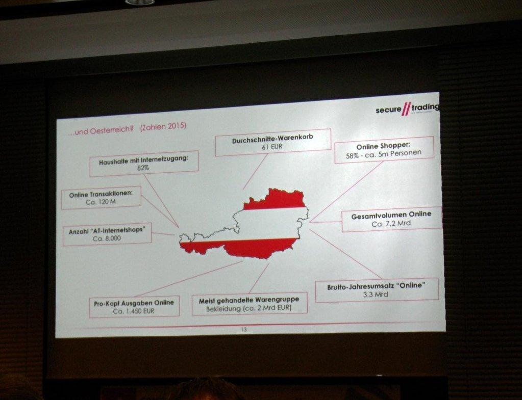 Zahlen und Fakten zum eCommerce in Österreich 2015