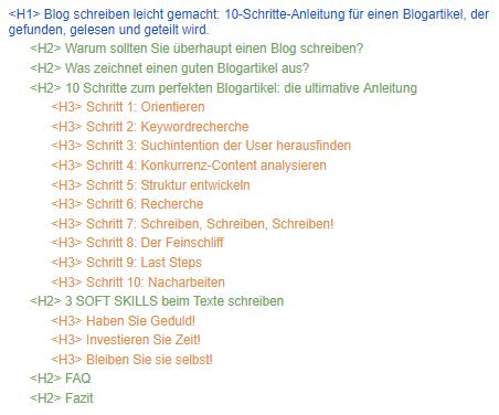 Inhaltsverzeichnis beim Blog schreiben: Beispiel Struktur